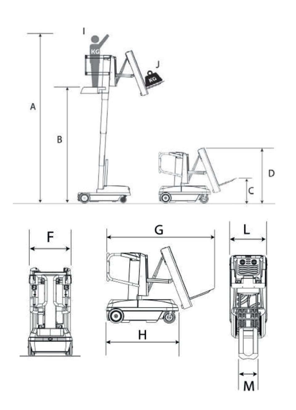 Plošina Sprint TL